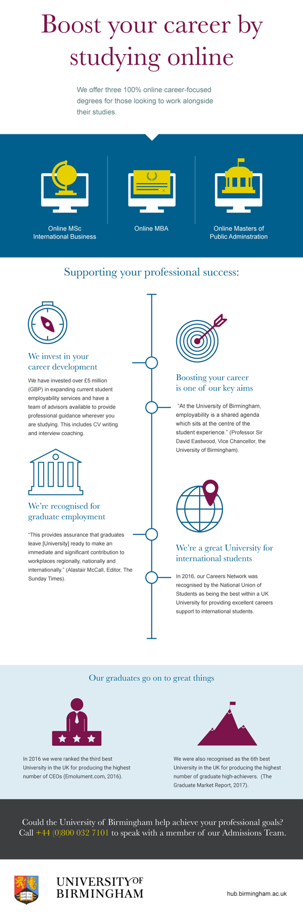 University of Birmingham boost your career by studying online infographic.